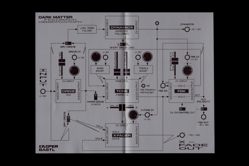 Bastl Instruments Dark Matter Eurorack Module | sound processor and signal generator | manual